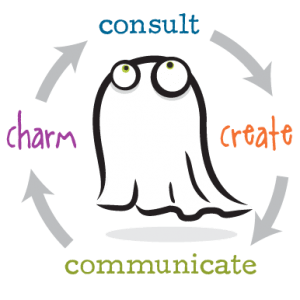consult, create, communicate, charm
