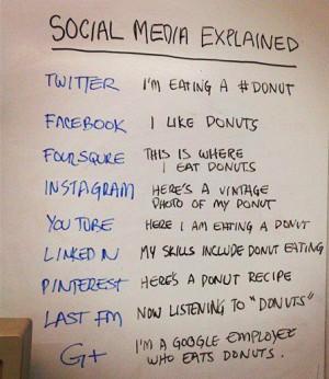 Social media workshops milwaukee